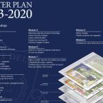 Master Plan 2020